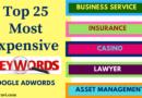 Top 25 Google Adsense High CPC keywords 2018 Edition