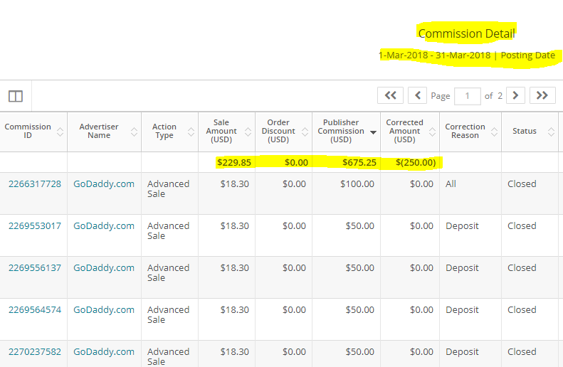 godaddy affiliate earning from Cj Affiliate network