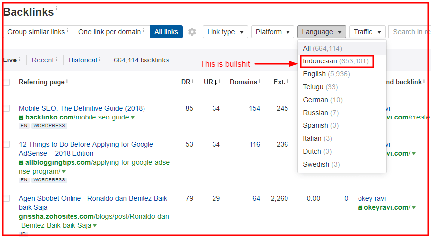 gradual increase in backlinks from Indonesian website